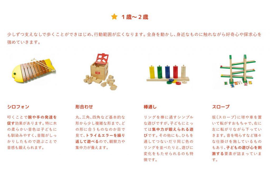 IKUPLEのおもちゃ例