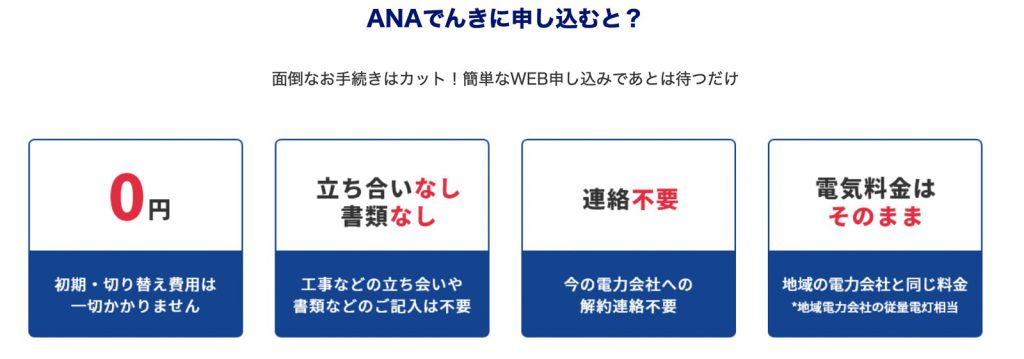 ANAでんきに申し込みとどうなる?