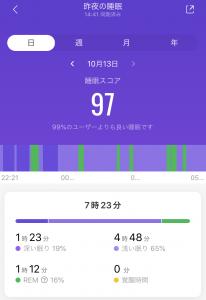 Xiaomi Mi Band 5の睡眠スコア